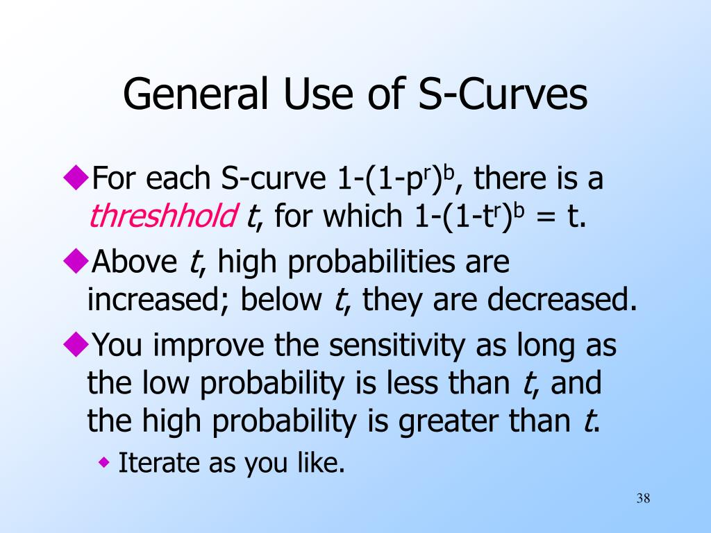 General Use of S-Curves