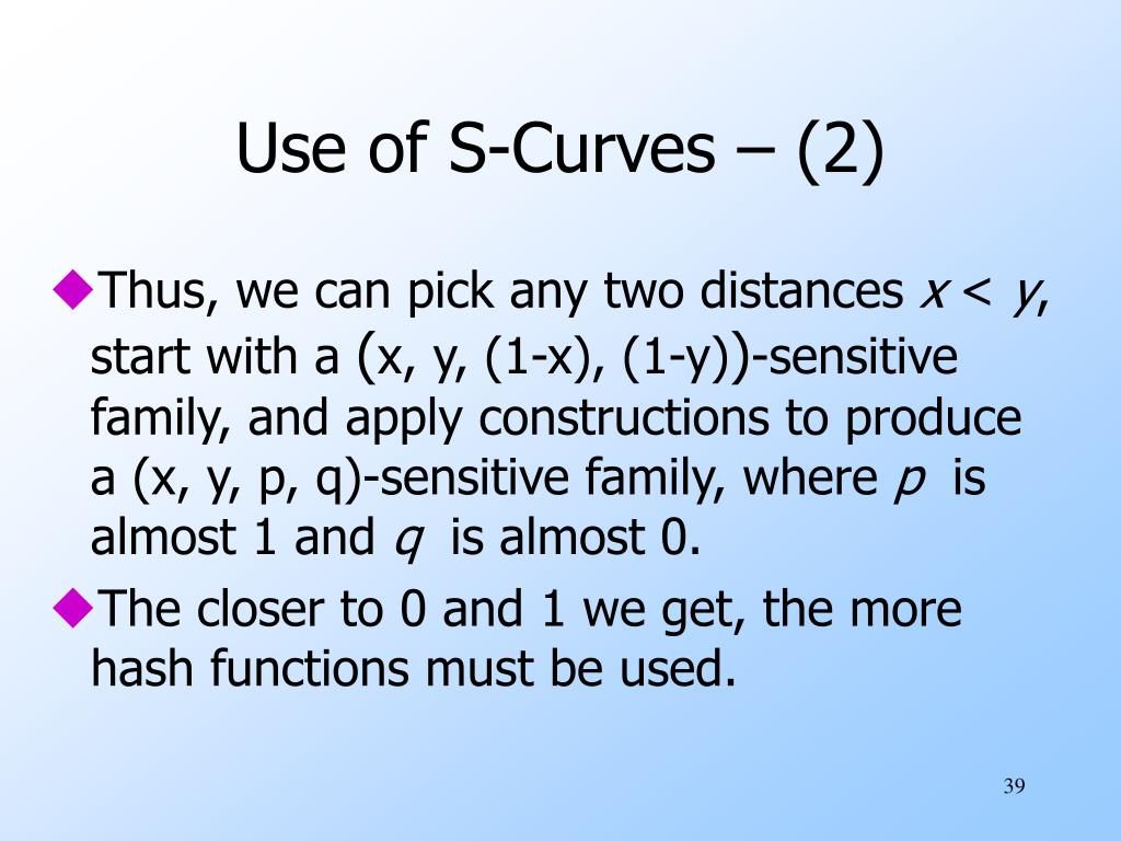 Use of S-Curves – (2)