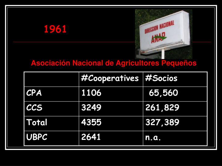Asociaci n nacional de agricultores peque os