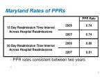 maryland rates of pprs