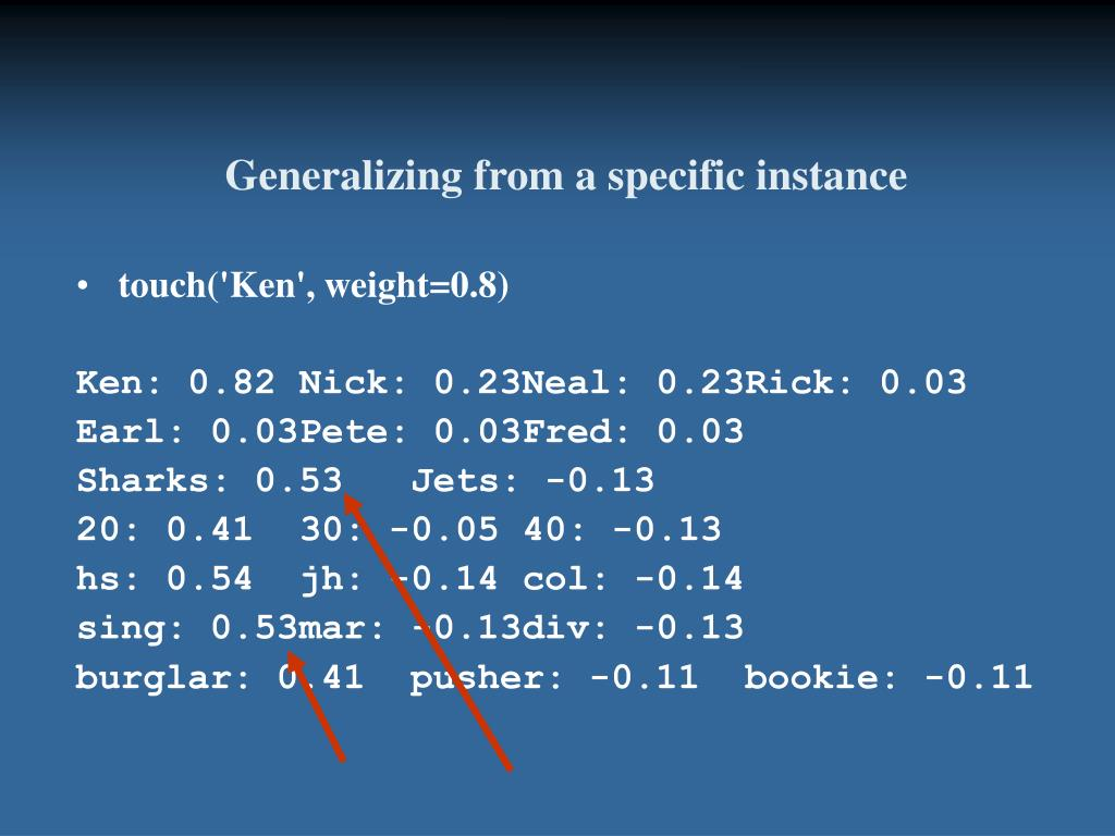 Generalizing from a specific instance