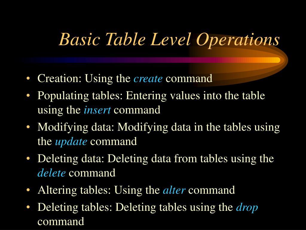 Basic Table Level Operations