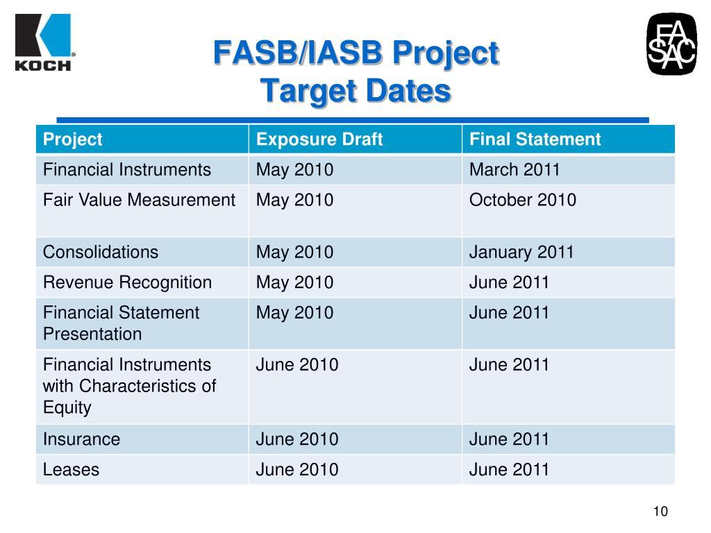 FASB/IASB Project