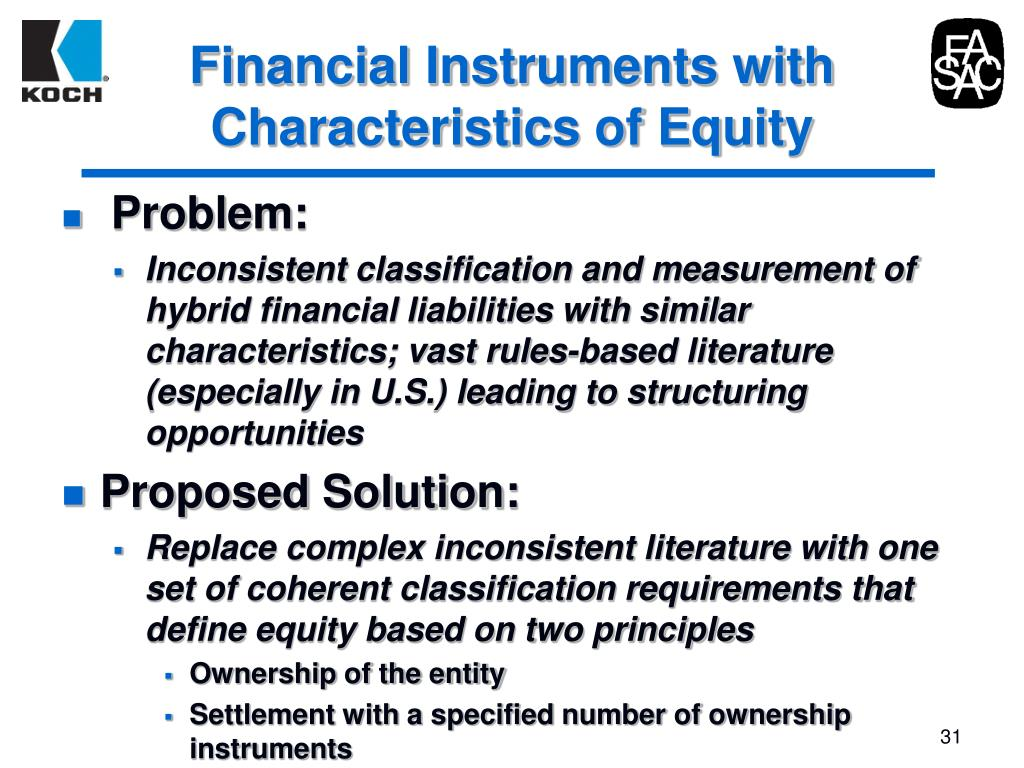 Financial Instruments with Characteristics of Equity