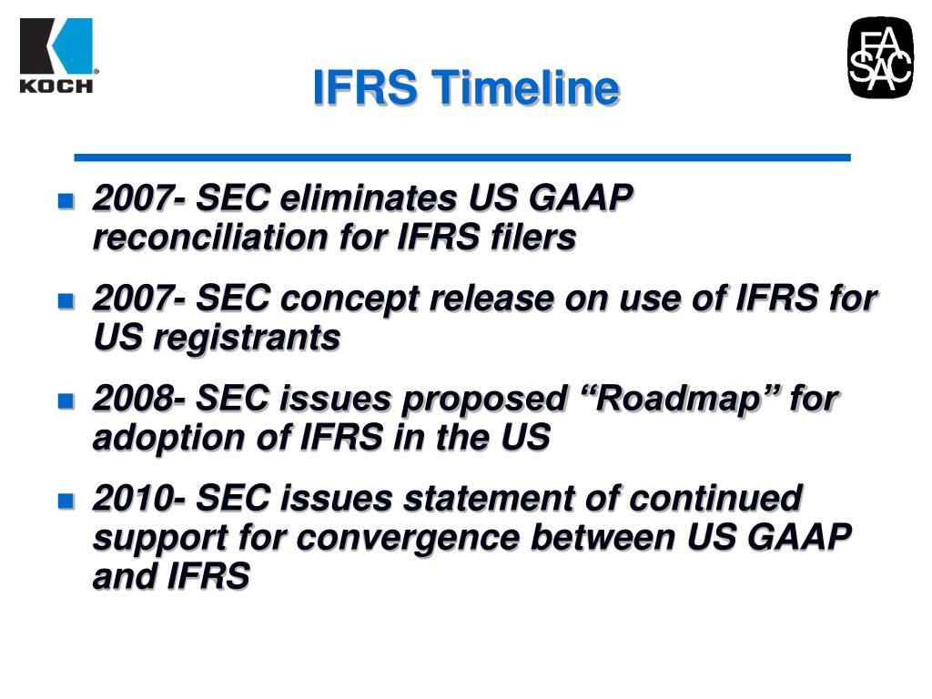 IFRS Timeline