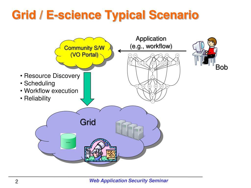 Grid / E-science Typical Scenario