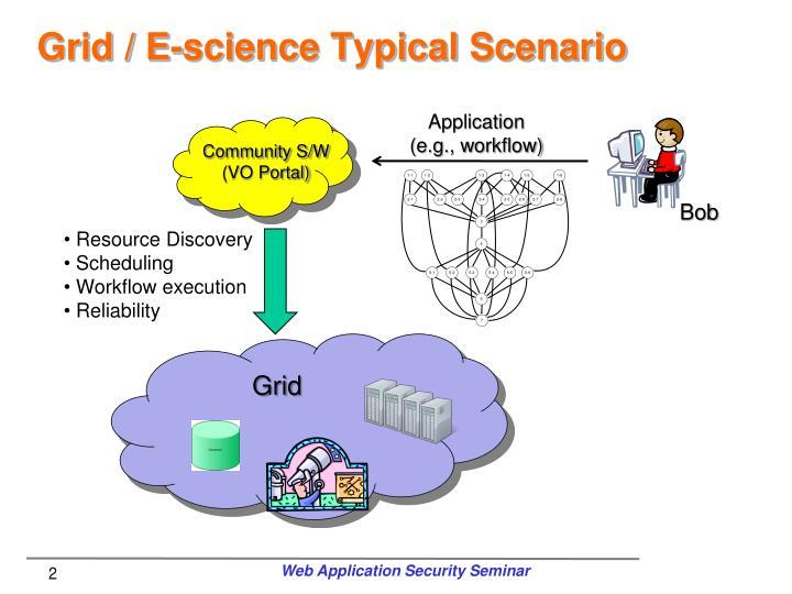 Grid e science typical scenario