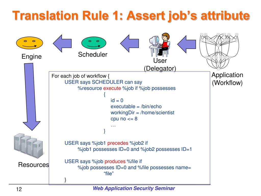 Translation Rule 1: Assert job's attribute