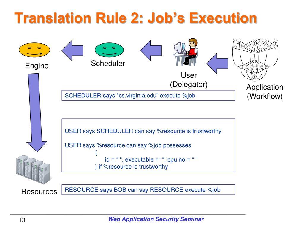 Translation Rule 2: Job's Execution