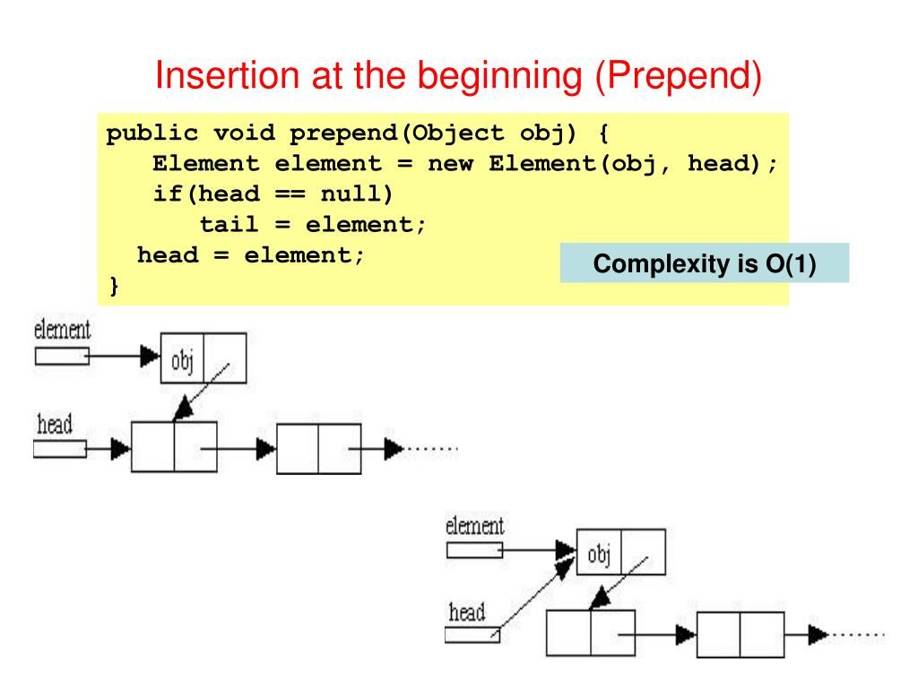 Insertion at the beginning (Prepend)
