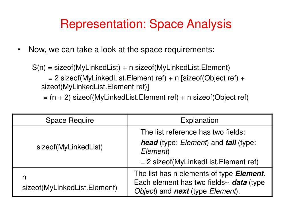 Representation: Space Analysis