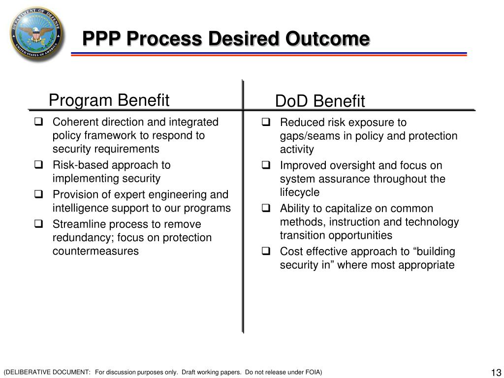 PPP Process Desired Outcome
