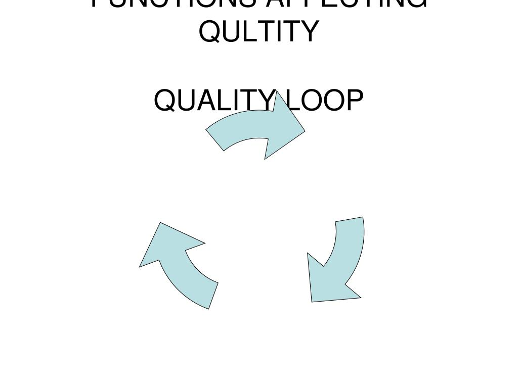 FUNCTIONS AFFECTING QULTITY