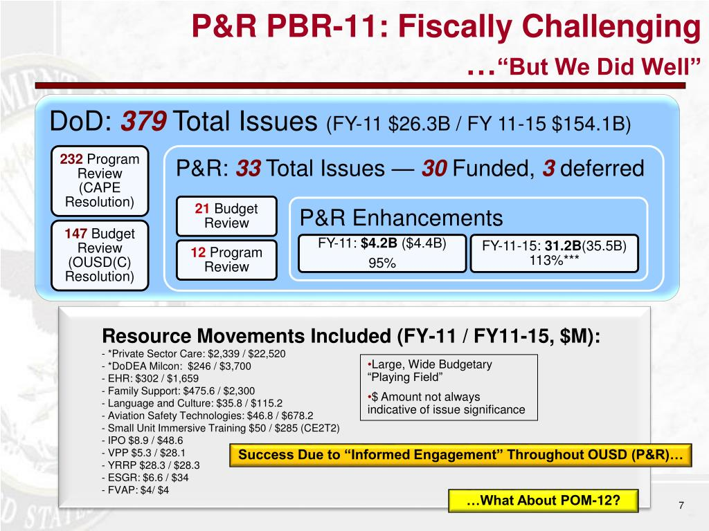P&R PBR-11: Fiscally Challenging