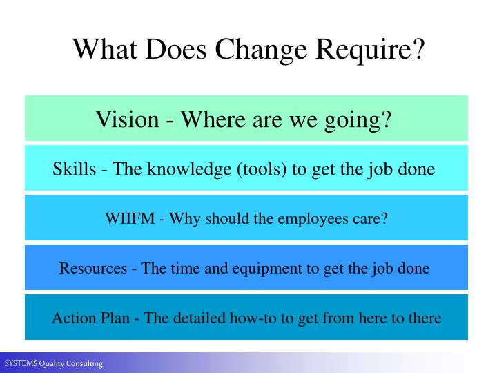 What Does Change Require?