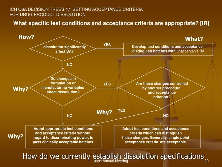ICH Q6A DECISION TREES #7: SETTING ACCEPTANCE CRITERIA