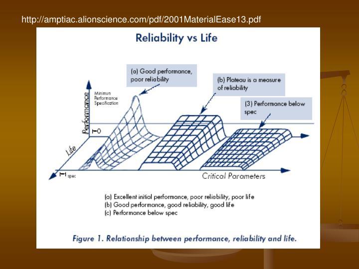 http://amptiac.alionscience.com/pdf/2001MaterialEase13.pdf