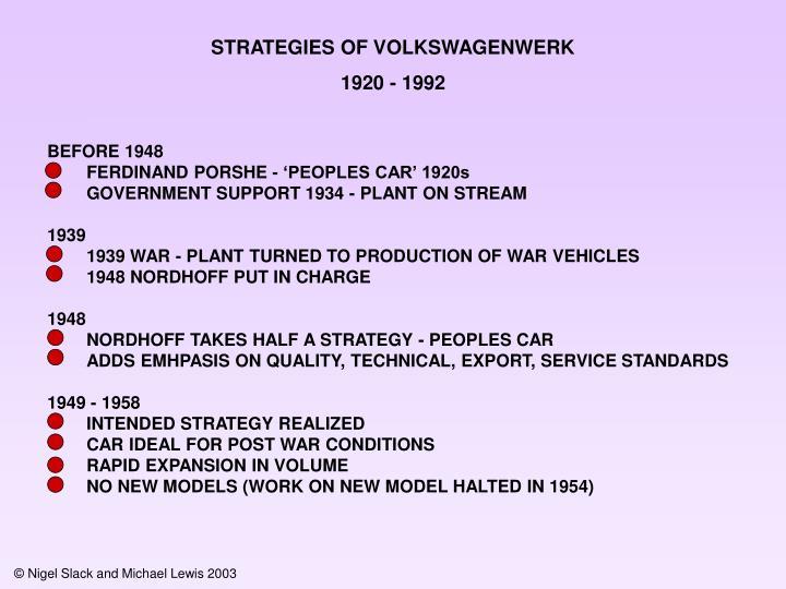 STRATEGIES OF VOLKSWAGENWERK