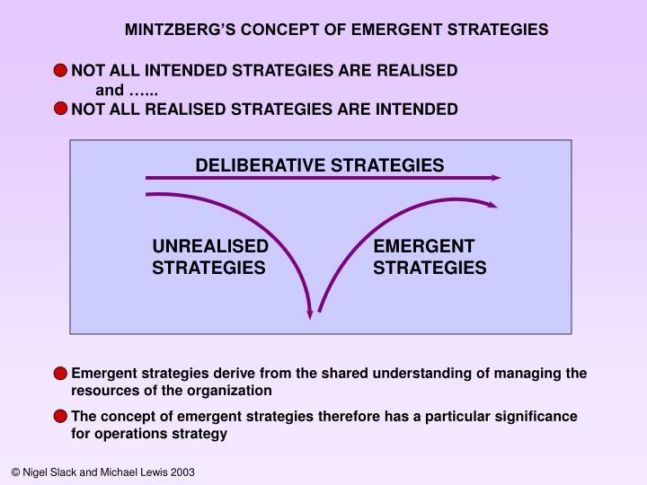 MINTZBERG'S CONCEPT OF EMERGENT STRATEGIES