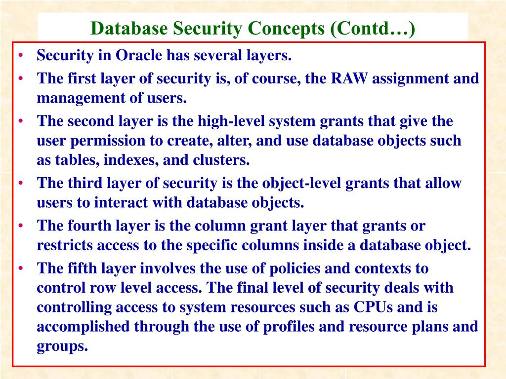 Database Security Concepts (Contd…)