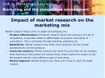 impact of market research on the marketing mix
