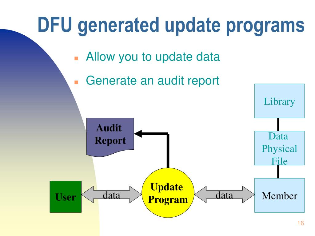 DFU generated update programs