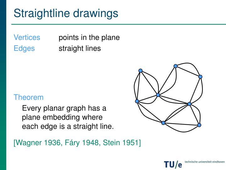 Straightline drawings