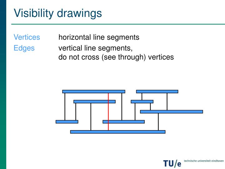 Visibility drawings