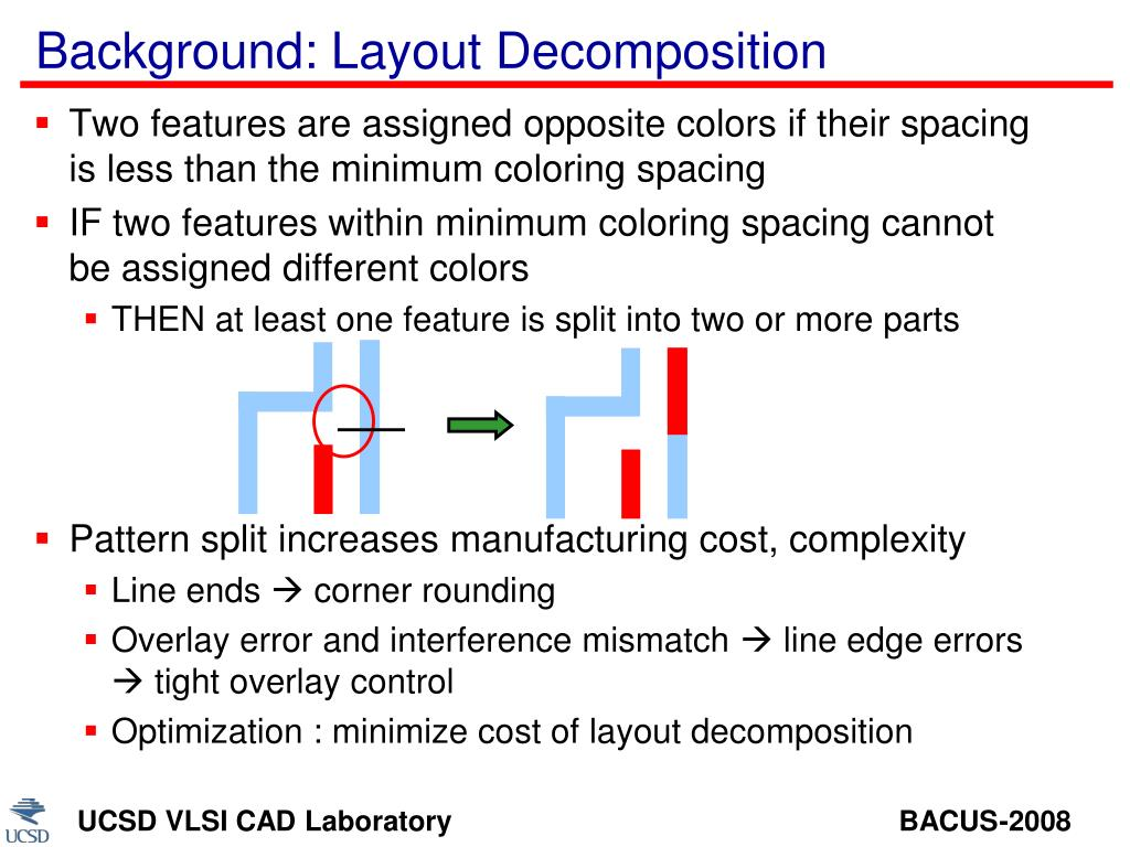 Background: Layout Decomposition