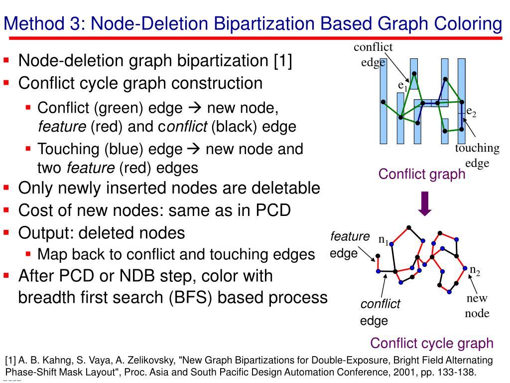 Method 3: Node-Deletion Bipartization Based Graph Coloring