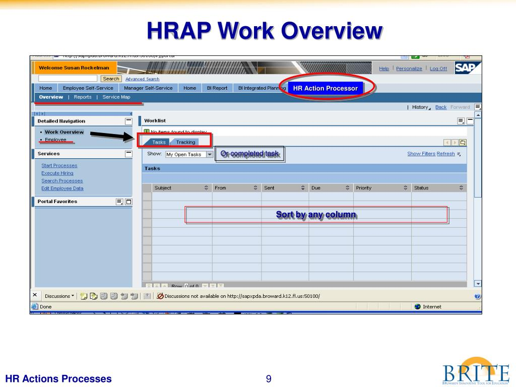 HRAP Work Overview
