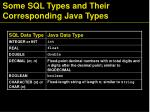 some sql types and their corresponding java types