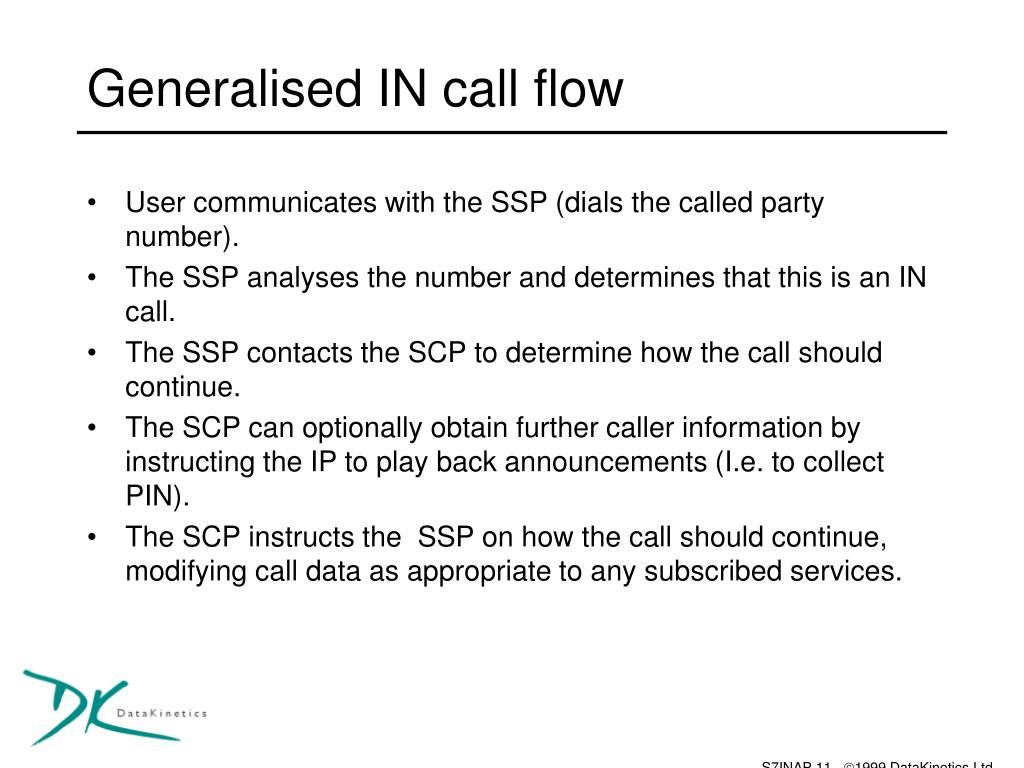 Generalised IN call flow