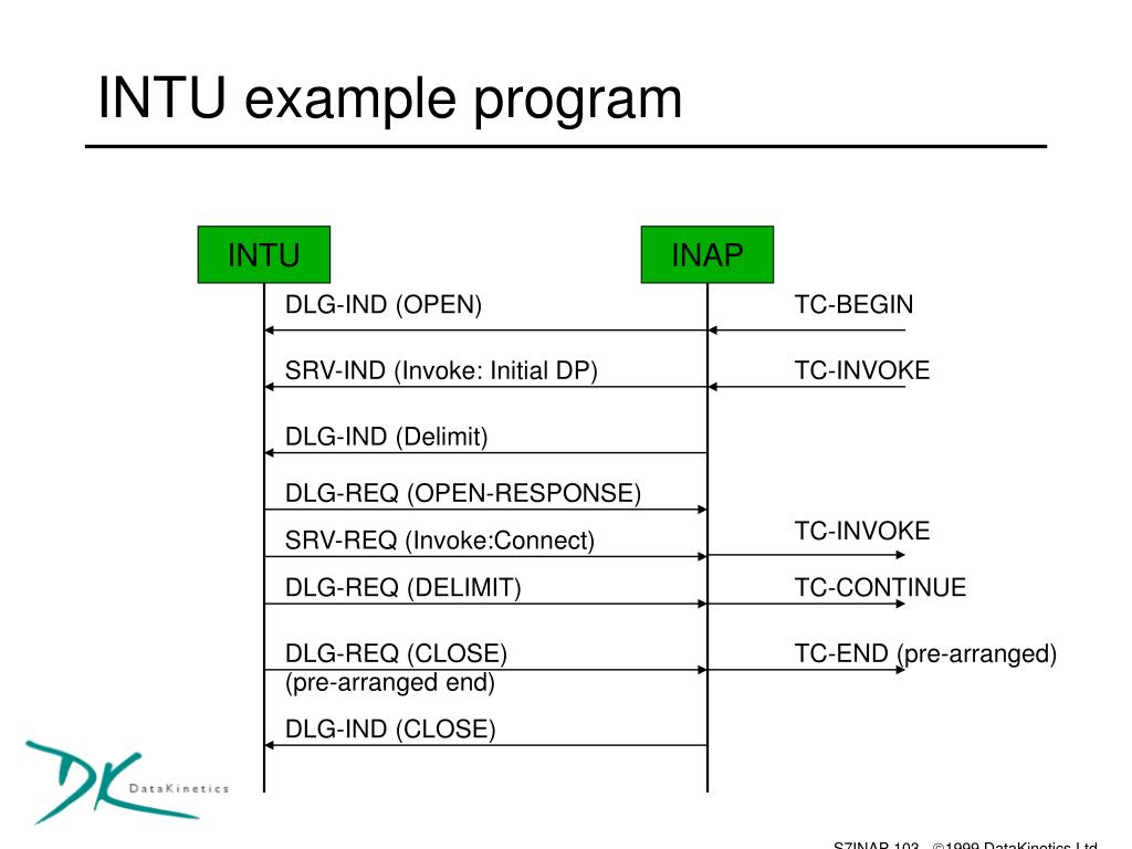 INTU example program