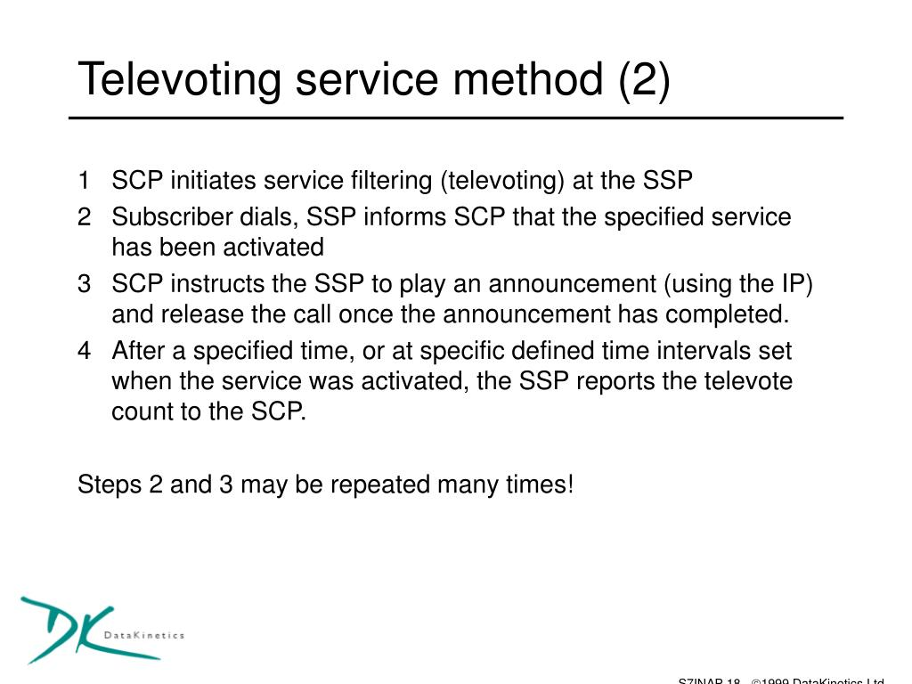 Televoting service method (2)