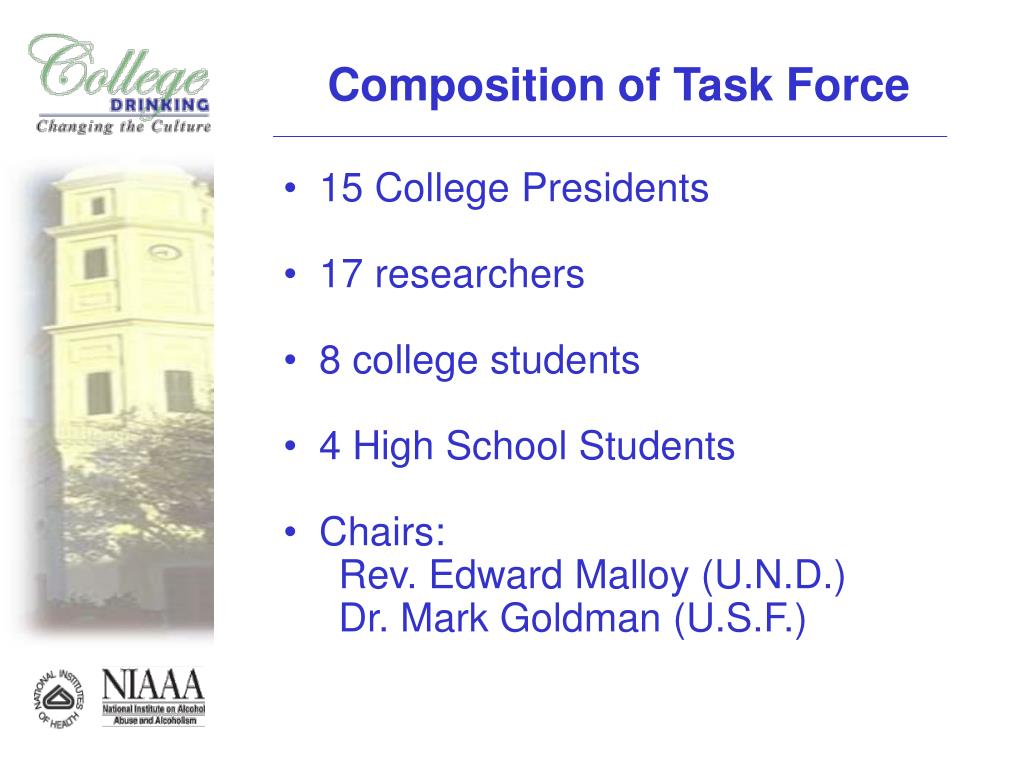 Composition of Task Force