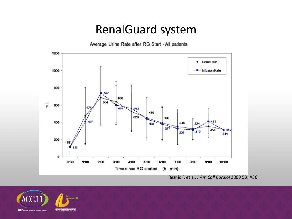 RenalGuard system