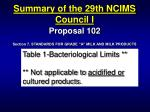 summary of the 29th ncims council i7