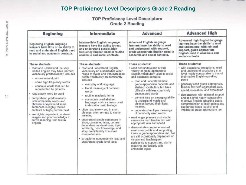 TOP Proficiency Level Descriptors Grade 2 Reading
