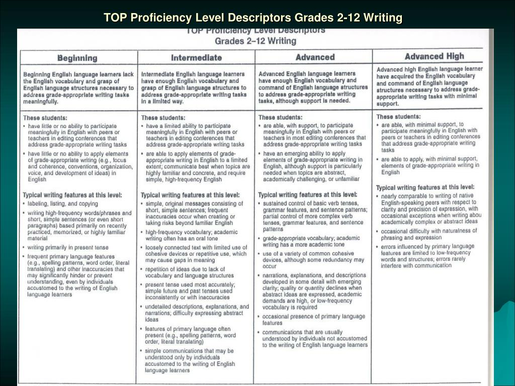 TOP Proficiency Level Descriptors Grades 2-12 Writing