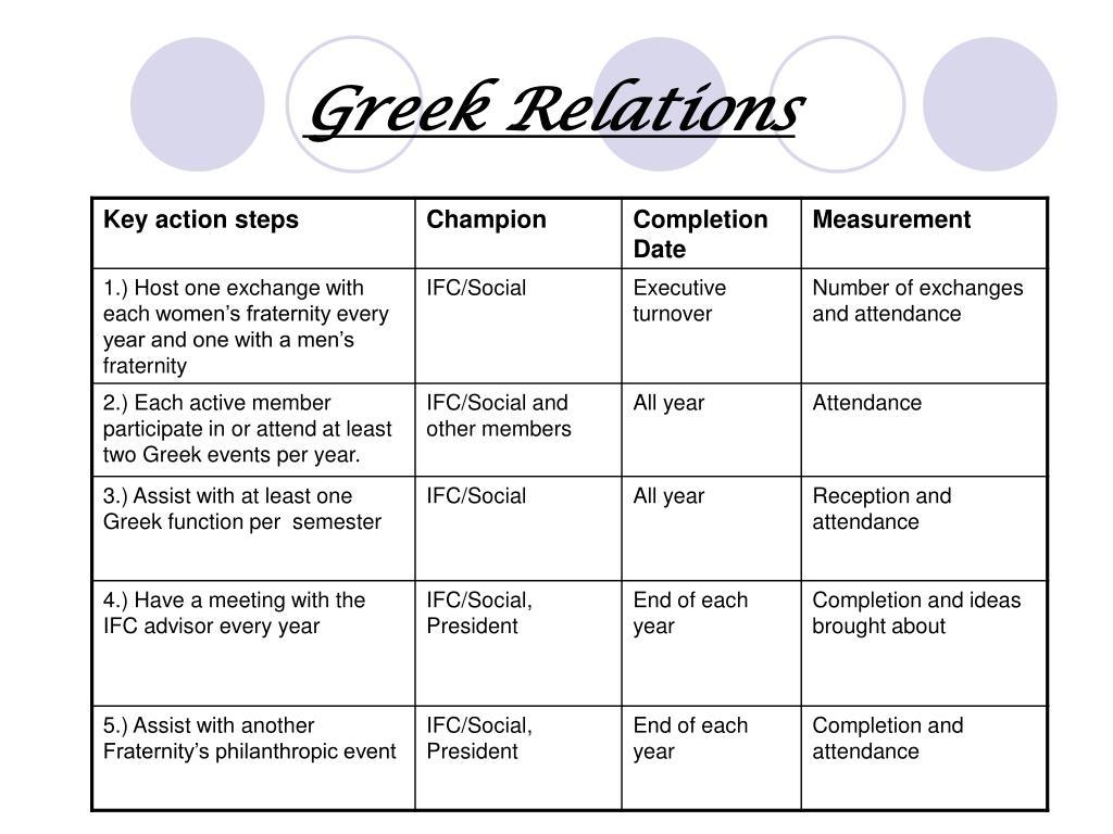 Greek Relations