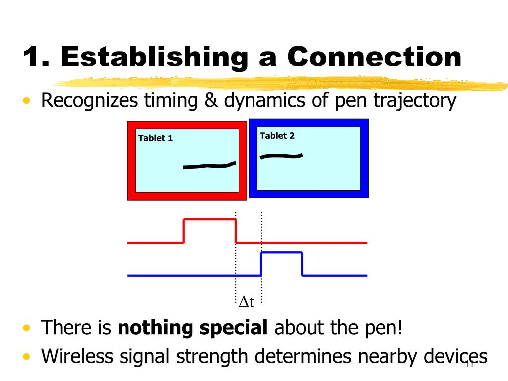 Recognizes timing & dynamics of pen trajectory
