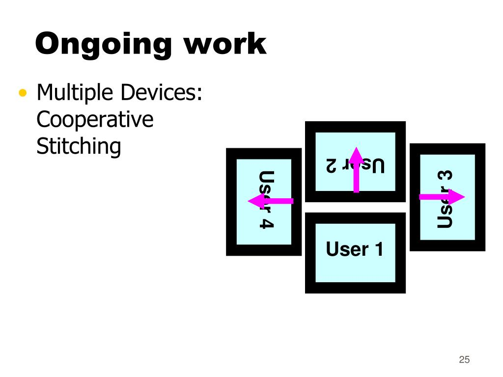 Multiple Devices: