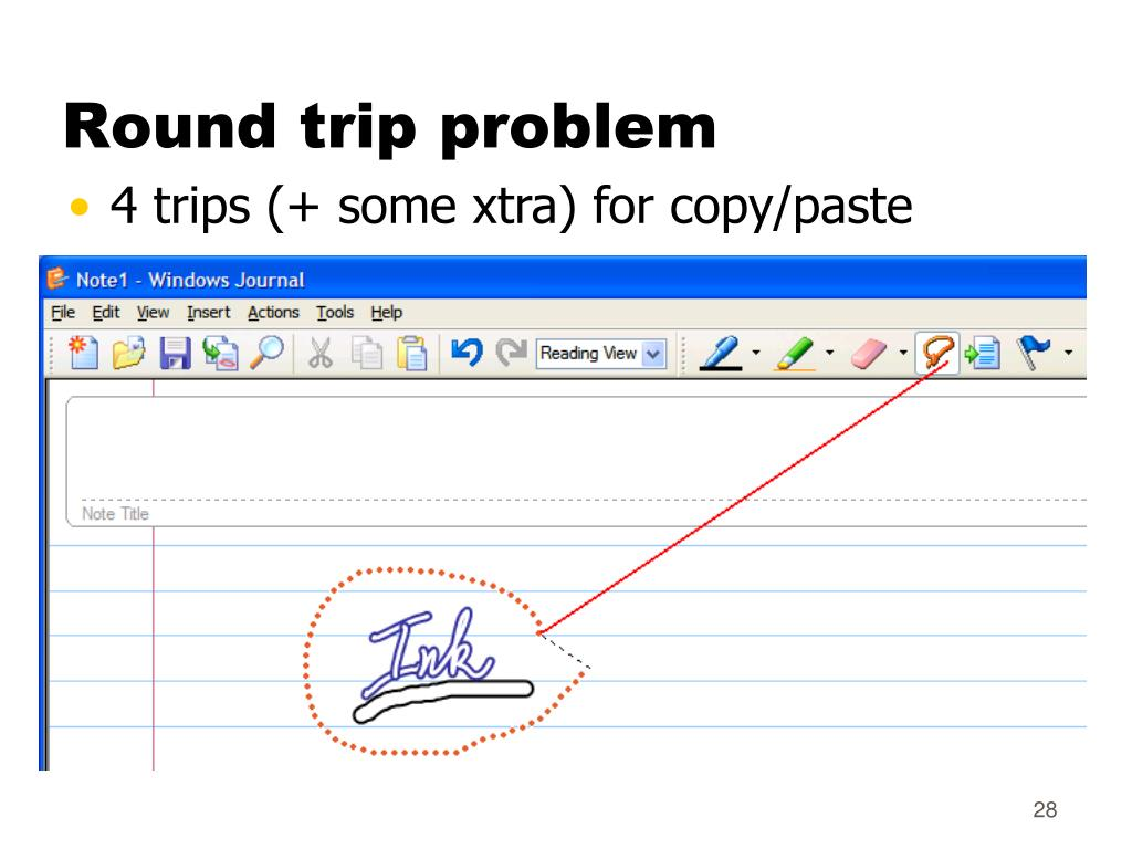 Round trip problem