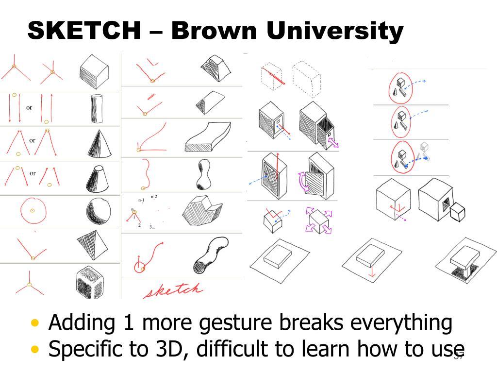 SKETCH – Brown University