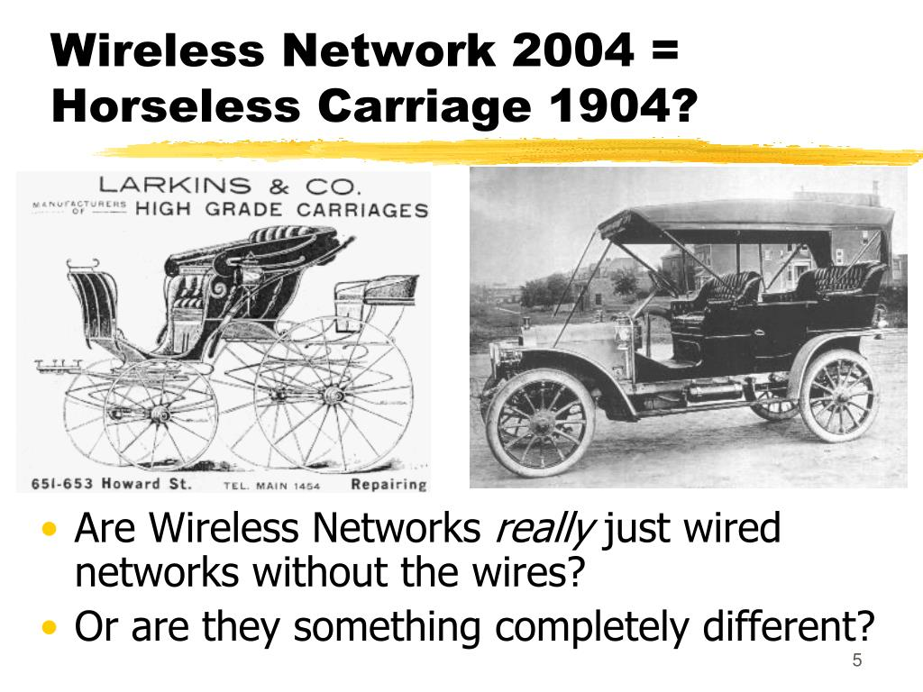 Wireless Network 2004 = Horseless Carriage 1904?