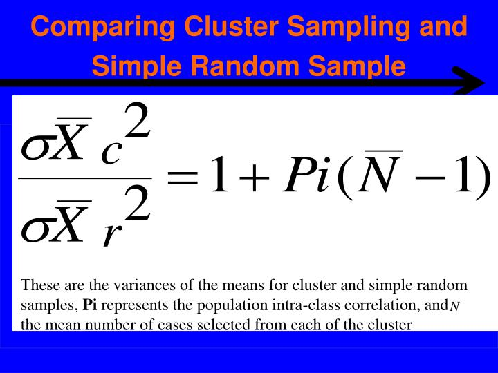 Comparing Cluster Sampling and Simple Random Sample