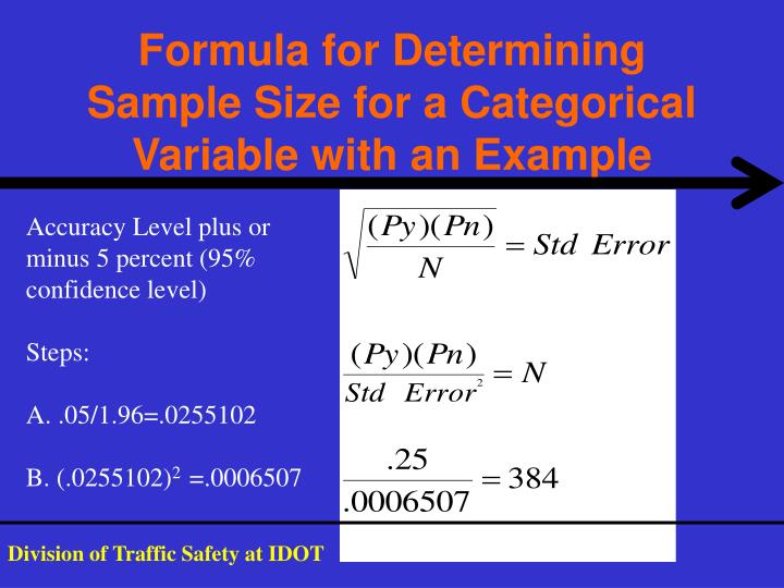 Formula for Determining Sample Size for a Categorical Variable with an Example