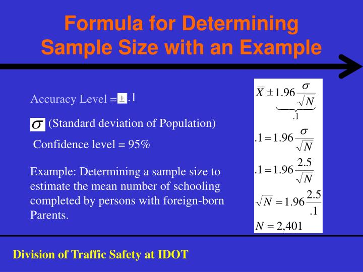 Formula for Determining Sample Size with an Example