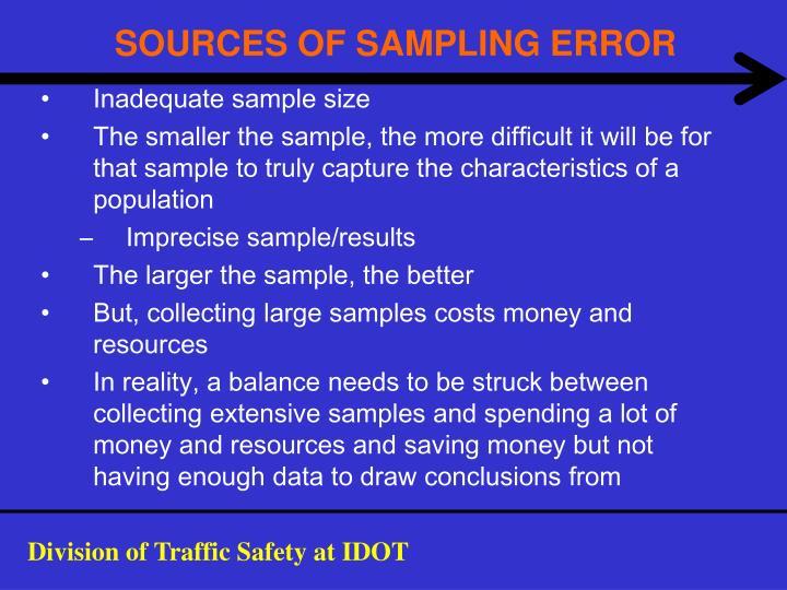 SOURCES OF SAMPLING ERROR